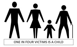one in four victims is a child